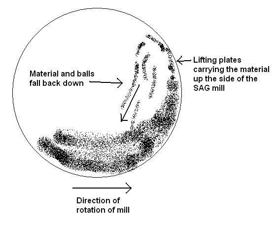 小型ボールミル