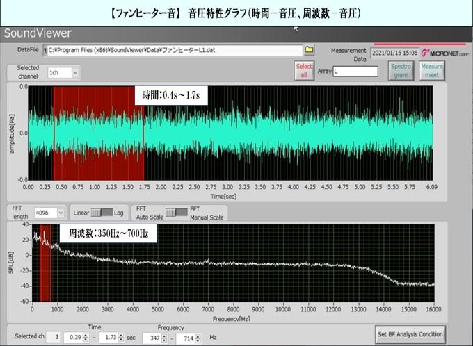 音源 可視化