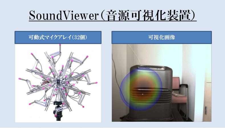 音 可視化 装置